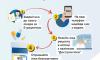 Сумчанам обещают доступные лекарства по электронному рецепту